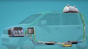Mobil berbahan bakar limbah plastik. (Dok. UGM)